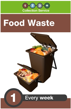 123 food waste graphic 280
